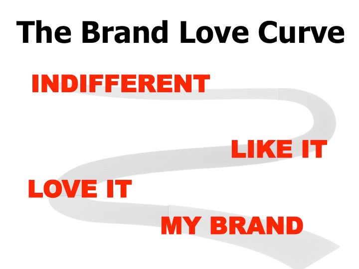 how to make customers love your